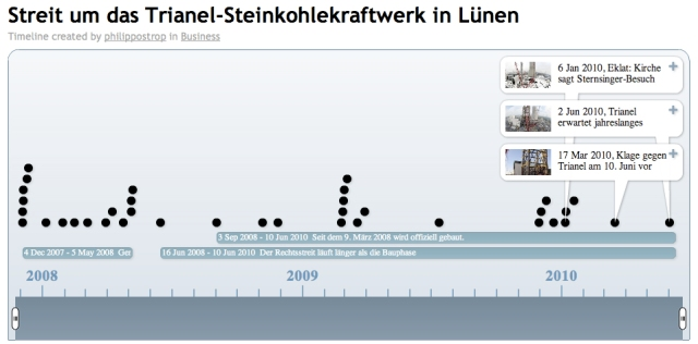 Chronologie des Kraftwerk-Konflikts