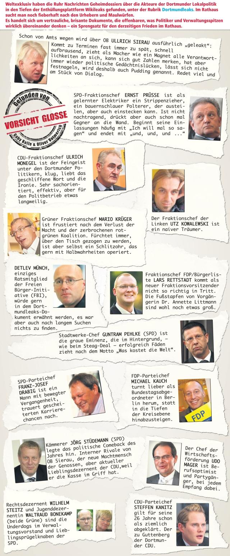 Dortmundleaks - die geheimen Ratsprotokolle