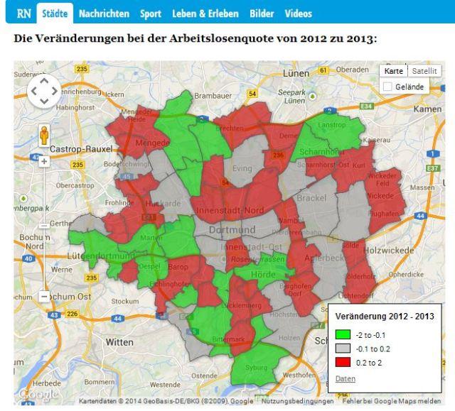 Datenvisualisierung: Arbeitslosigkeit in Dortmund